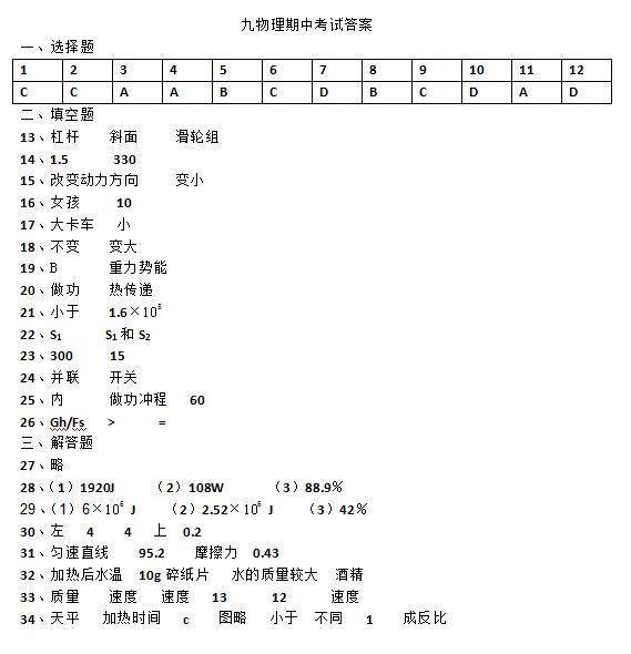 2018届江苏扬州竹西中学九年级上物理期中试题答案(图片版)