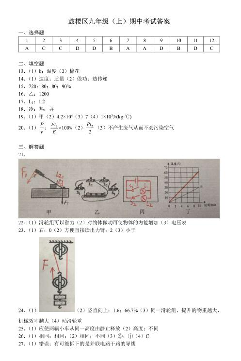 2018届江苏南京鼓楼九年级上物理期中试题答案(图片版)