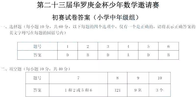 """第23届""""华杯赛""""初赛小学中年级组笔试试题答案"""