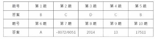 """第23届""""华杯赛""""初赛初二年级组笔试试题答案"""