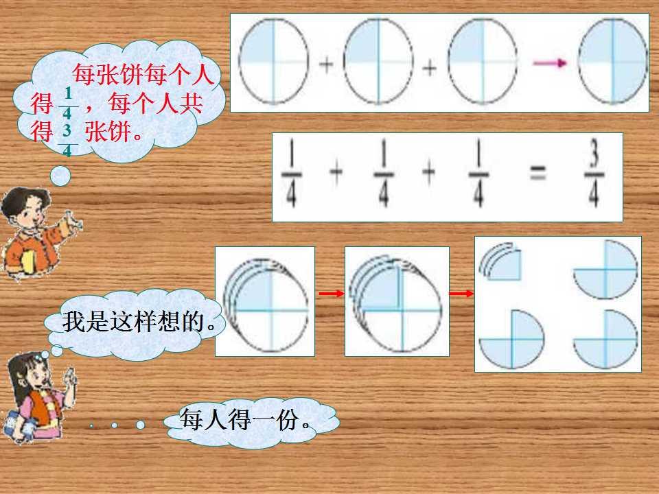 北师大版五年级范文数学课件《分饼》(3)上册中班优质说课稿美术图片