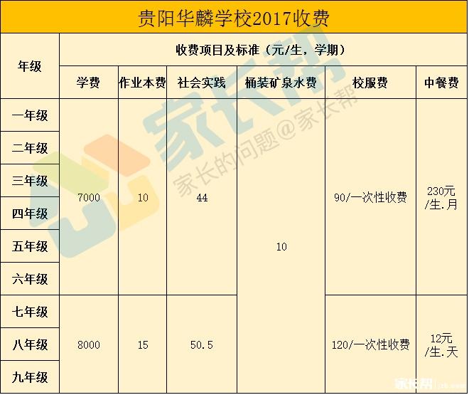 贵阳市华麟小学(小学部)信息古诗v小学(5)学校80必备学校首图片