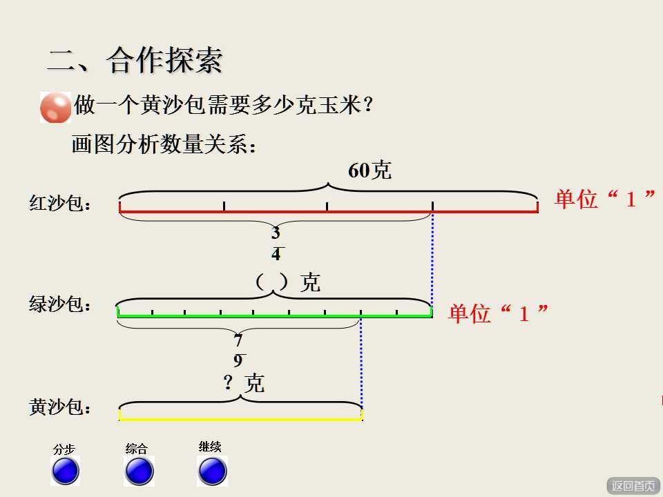 青岛版六年级上册数学课件《分数乘法2》(3)