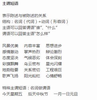 2018杭州小学语文结构详解:主谓短语