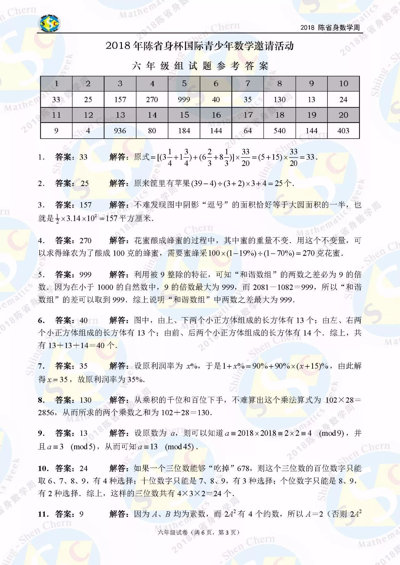 2018年陈省身杯国际青少年数学邀请赛六年级答案解析1