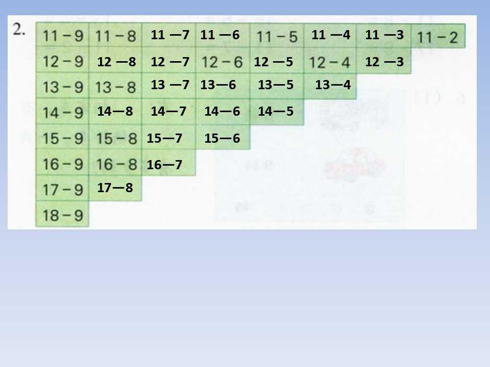 版一年级下册数学课件《20以内的退位减法4》