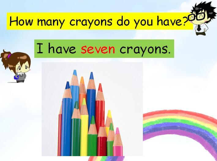 年级版你好四主题班会英语课件:《Howmanys小学新时代上册教科说课稿图片