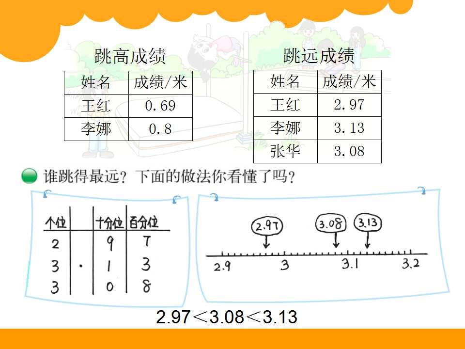 北师大版四小学科技数学课件《比信息2》(3)大小年级下册图片