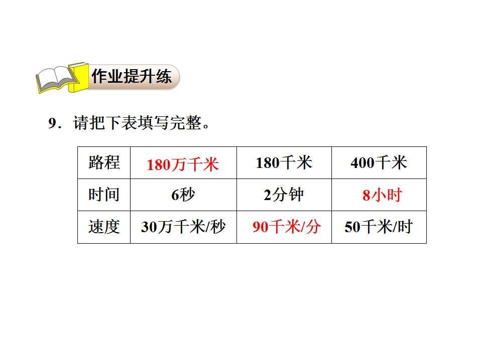 冀教版四速度小学数学课件《3.2.5年级、时间杨庄羊下册口图片