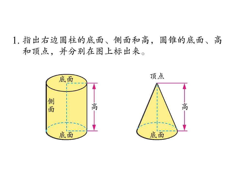 苏教版六年级下册数学课件《圆柱和圆锥第3课时》(2)