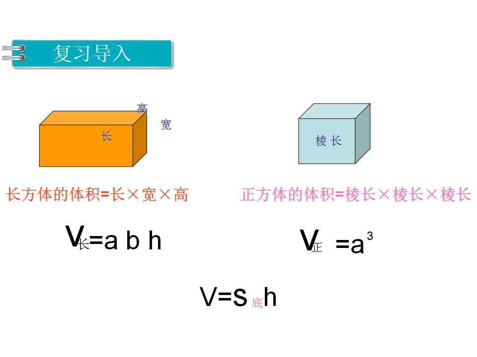 苏教版六年级下册数学课件《圆柱和圆锥第4课时》(3)