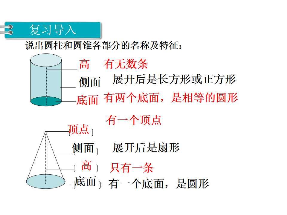 苏教版六年级下册数学课件《圆柱和圆锥第6课时》(3)