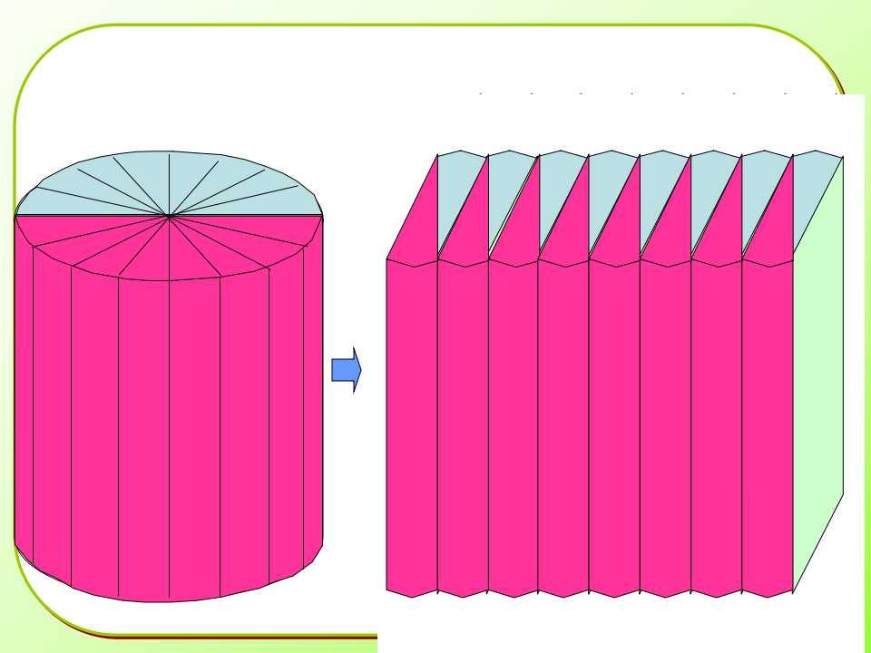 苏教版六年级下册数学课件《圆柱和圆锥》(3)