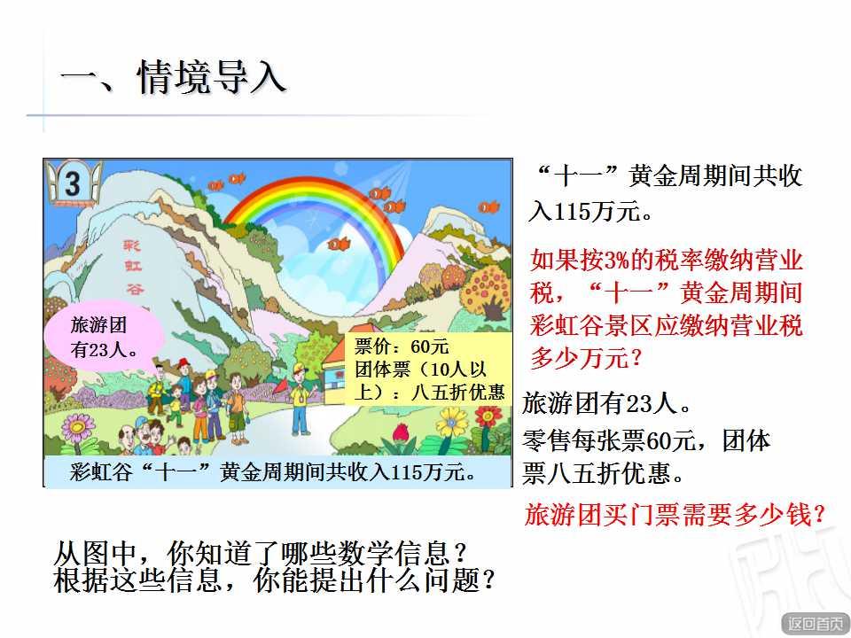 青岛版六年级下册数学课件《纳税与折扣》(2)