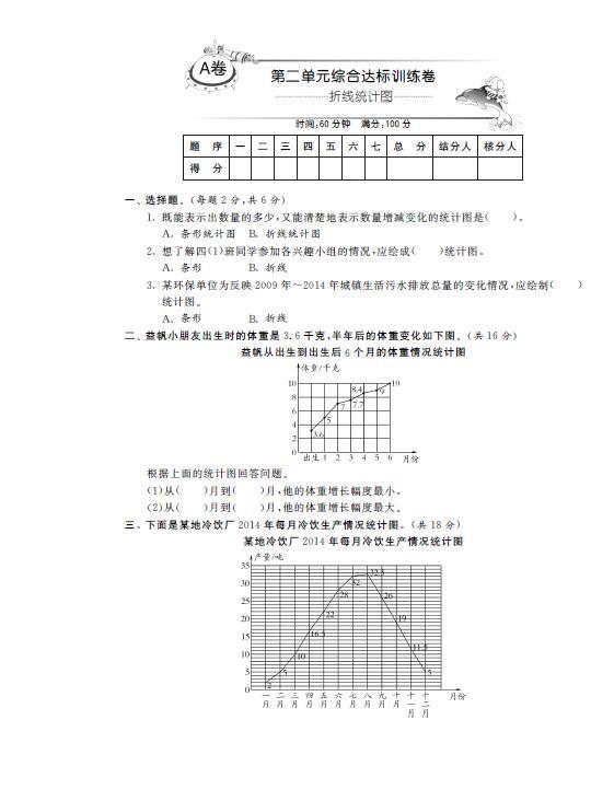 苏教版单元五年级数学下册第二年级检测综合卷的小学话家长二小学图片