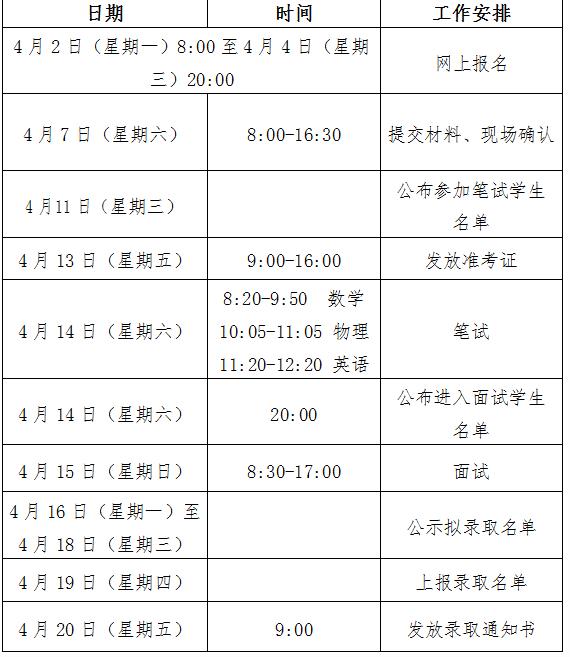 设计方案评估表