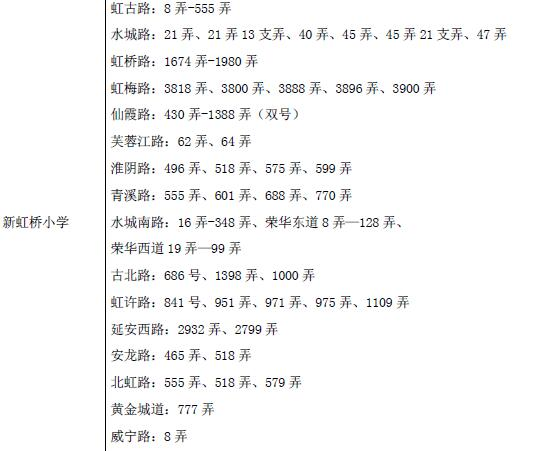 2018年虹桥长宁区新上海体育小学竞选划分委员学区演讲小学图片