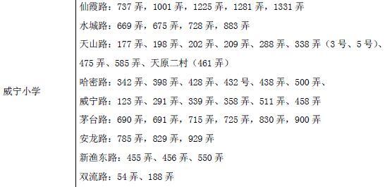 2018年上海长宁区杭州小学学区划分天长网站小学威宁图片