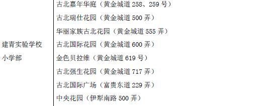 2018年上海长宁区建青v学校学校小学部小学划学区为什么24韵母个图片