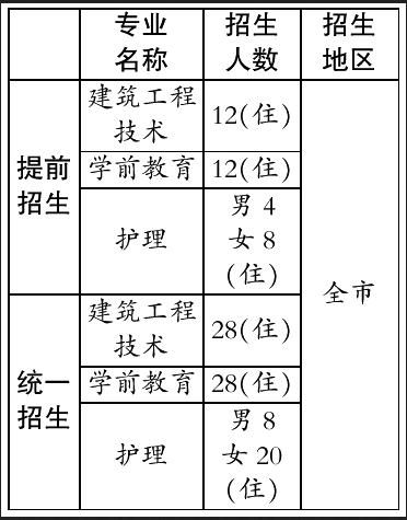 2018年北京中招问答清理(责编保举:数学教案jxfudao.com/xuesheng)