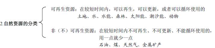 初中中国地理知识点归纳:中国的自然环境(3)
