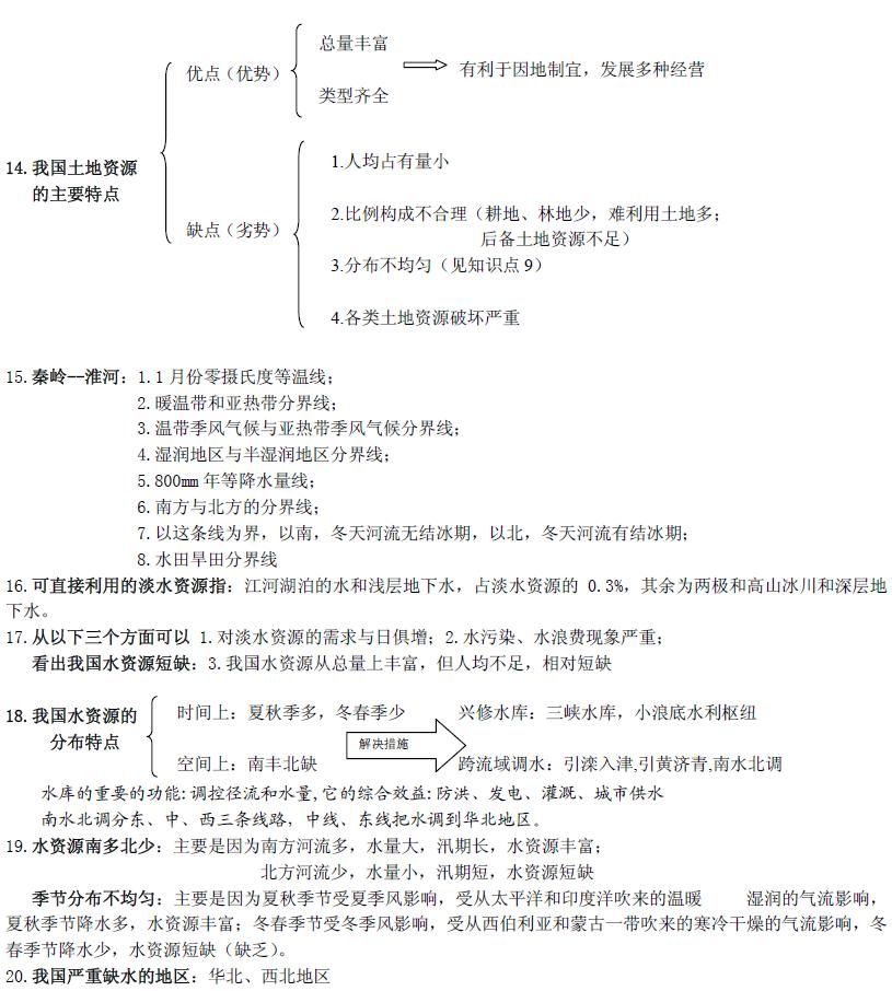 初中中国地理知识点归纳:中国的自然环境(4)