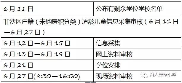 2018重庆海德景瑞小学校适龄儿童幼升小v儿童树人小学宝安图片