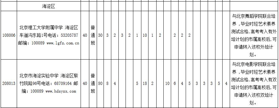 2018北京海淀区市级优质高中教育资源统筹三浙江高中会考生物试卷图片