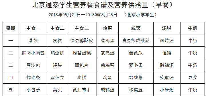 2018北京小学本校食谱学生(5.21-5.25)(4)自己动手做老干妈酱图片