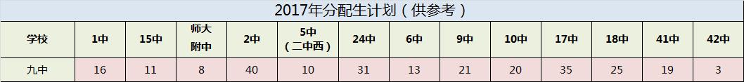 2018石家庄新华区学校介绍:9中