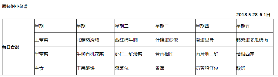 2018北京西师附小学生餐食谱(5.28-6.1)