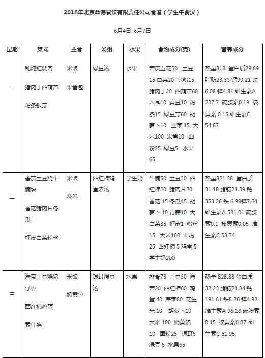 2018海淀区北师大实验小学学生食谱(汉)