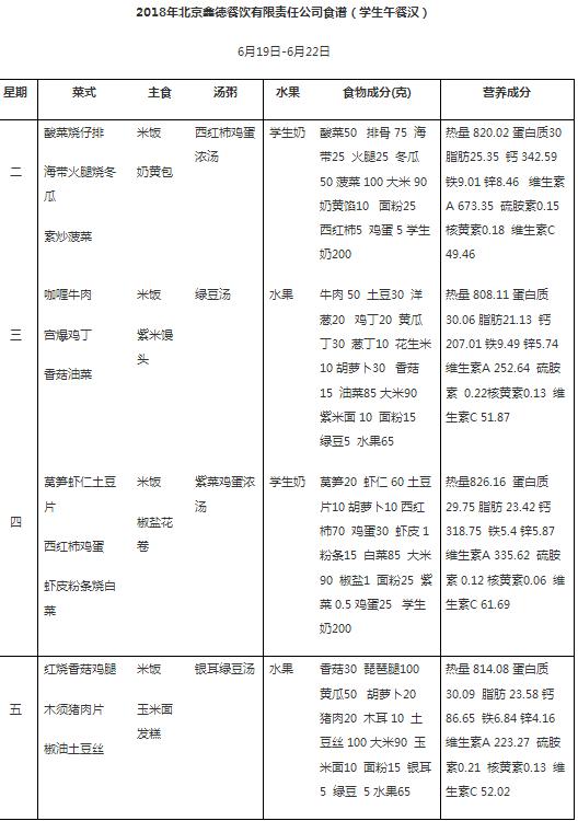 2018北师大实验小学学生食谱