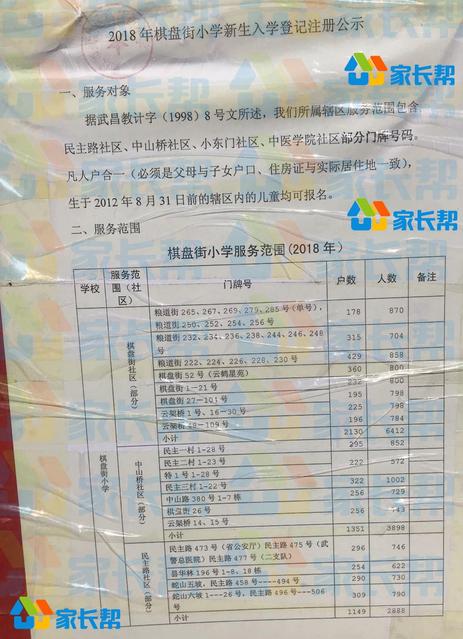 2018年武汉棋盘街xiao学招生公告