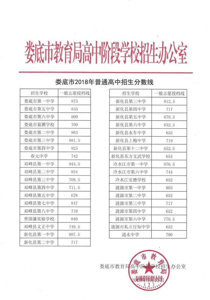 全市普通高中排名档分按10科高中加v全市分计算.二深圳成绩模录取图片