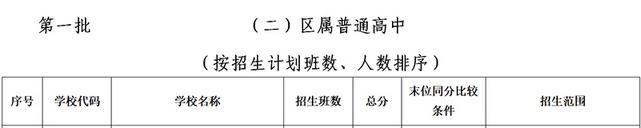 2018年深圳西乡中学第一批中招录