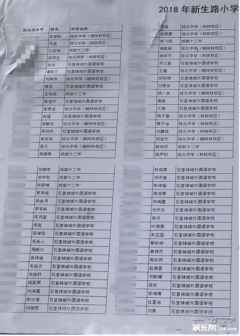2018年成都市新生路xiao学派位录取名单