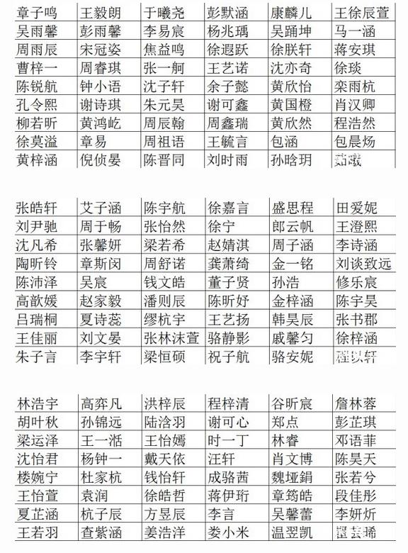 2018杭州市长阳小学一年级新生录取名单