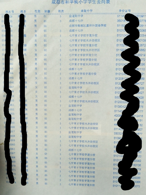 2018年成都市锦江区和平街小学小升初去向表