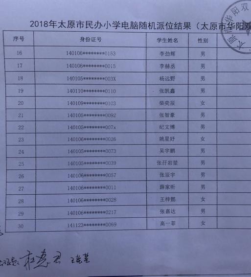 2018年太原市华阳老师摇号小学公告(4)数学小学结果v老师图片