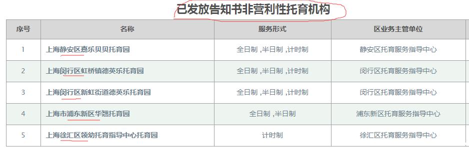 11家合法备案的幼托机构具体名单