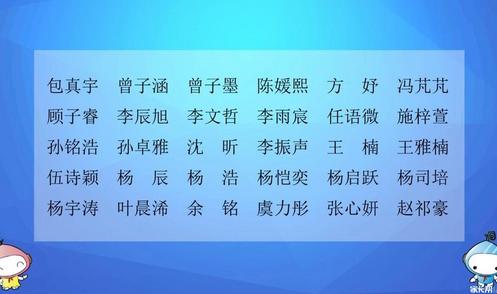 2018年杭州市翠苑第一小学第二批新生录取名单