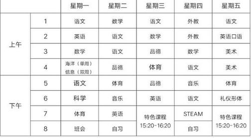 2018年青岛志愿小学一年级课程表