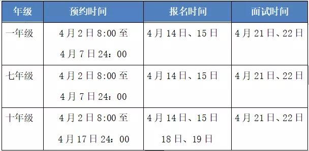 青�u中�W2018年招生�章(第一�r段)(��保�e:��W��}jxfudao.com/xuesheng)