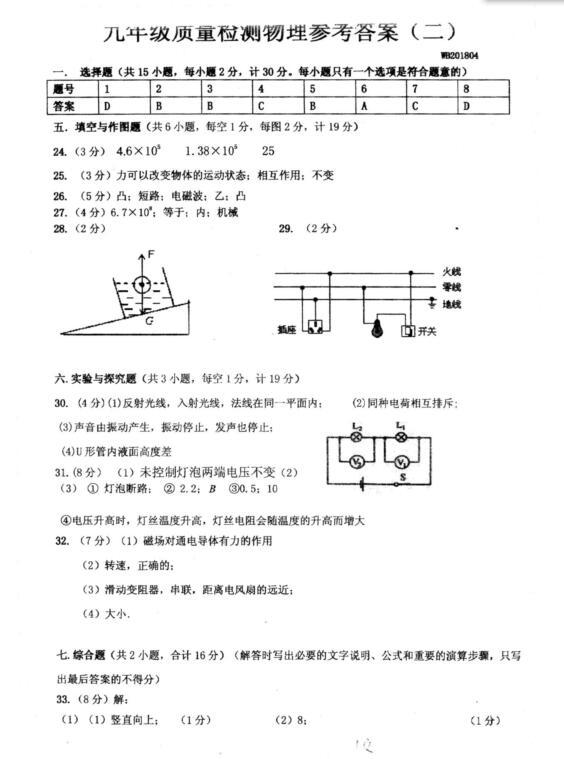 2018宝鸡陕西岐山九图像二模物理试题年级(图高中答案性质函数图片