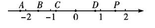 中考数学复习:实数的分类和概念