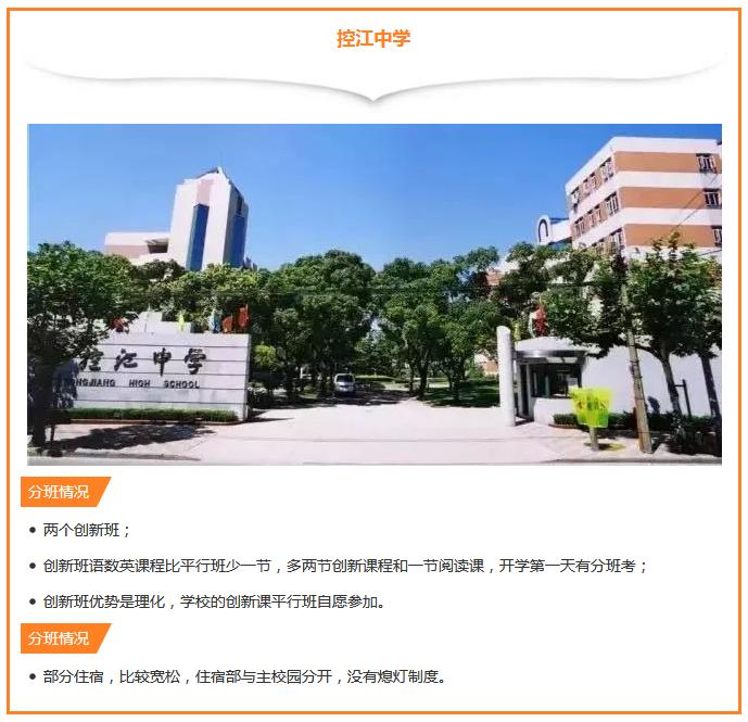2019年上海情况中学班及住宿高中之控江特色怎样提高作文高中英语图片