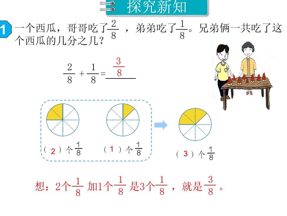小学三年级上册数学《分数的简单计算》课件(