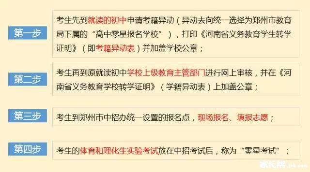 郑州中考政策
