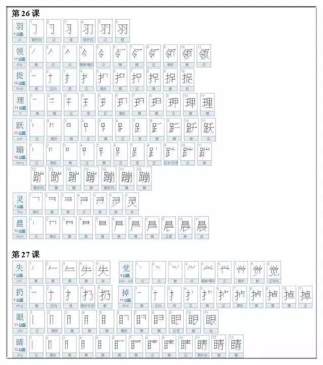 小学二年级语文汉字正确书写顺序(笔画顺序):第26、27课 汉字笔顺的规范化,是为了帮助学生们更快更好的写出一手漂亮的字,所以掌握汉字笔顺的正确书写对孩子们来说尤其重要。 当然,在小学一二年级,汉字的正确笔顺往往还会成为语文考试的必考点,所以同学们在小学一二年级掌握好汉字的规范化书写是非常有必要的。